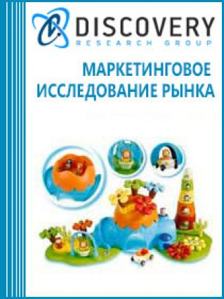Анализ рынка детских игрушек в России